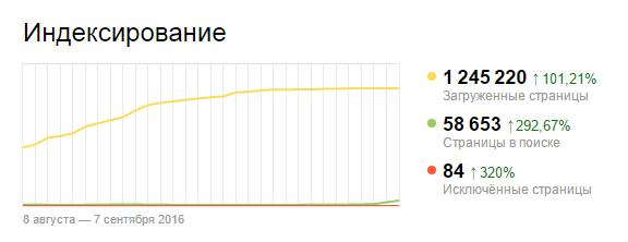 Yandex_in_progres_oknardia_2016-09-08.png